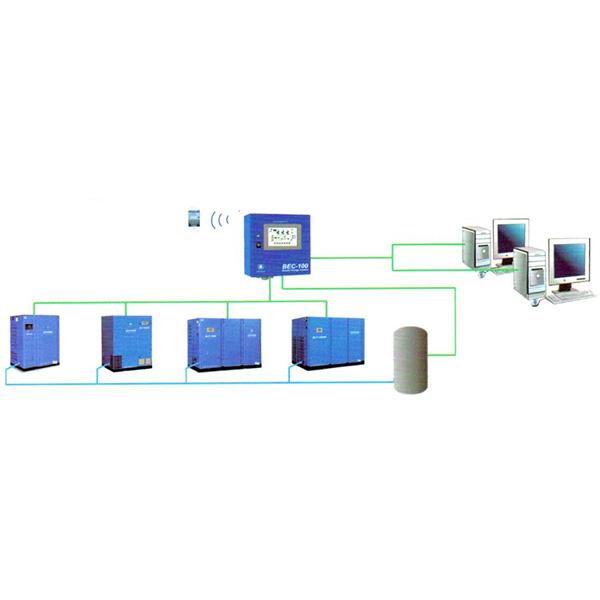 BEC博莱特集中控制系统